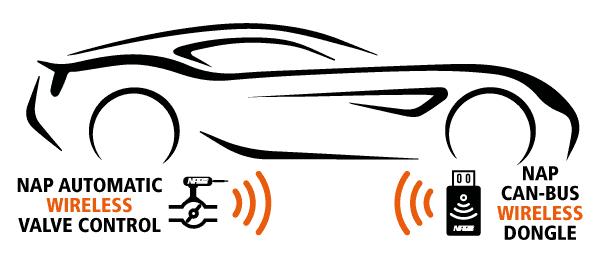 NAP Automatic Wireless Valve Control car 1